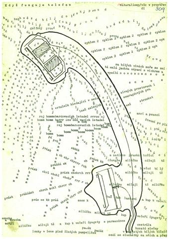 Tato víra je i pozadím roudnické výstavy (rozhovor s Duňou Slavíkovou) | Jindřich Procházka, Když funguje telefon, naturalismy, věc v prostředí, 309, konec 60. let, soukromá sbírka